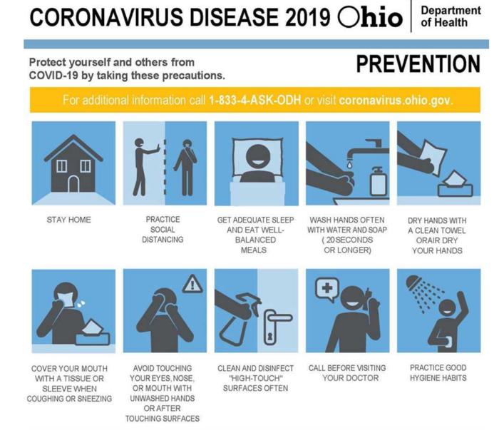 Prevention Re